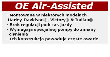 OE Air-Assisted